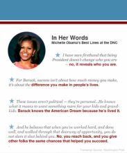 In Her Words: Michelle Obama's Best Lines from #DNC2012 #quotes #chart @icharts
