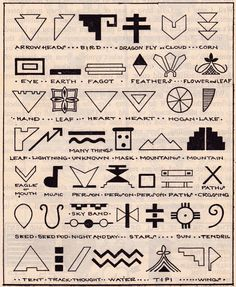 Symbols from the Book of the Camp Fire Girls. Published 1954 by Camp Fire Girls, Inc. Inspiration Art, Tattoo Inspiration, Creative Inspiration, Tatto Love, Symbols And Meanings, Mayan Symbols, Viking Symbols, Egyptian Symbols, Viking Runes