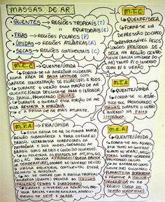 EU ESCOLHI ESTUDAR: MAPA MENTAL - MASSAS DE AR