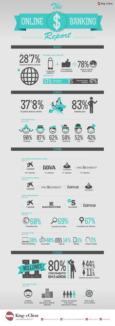 Online banking report #infografia #infographic #internet
