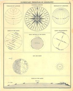 Elementary Principles of Geography