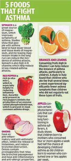Asthma.  Strangely enough, my asthma has gotten much better lately and, until I saw this article, I didn't know why.  I've been eating a lot of baby spinach salads, oranges and apples.  :)