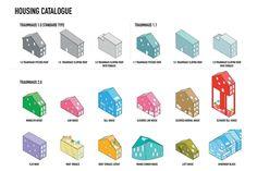 MVRDV - Housing blocks
