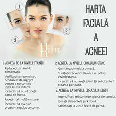 Harta faciala a acneei – remedii din medicina chinezeasca pentru a scapa de cosuri Health, Movies, Movie Posters, Health Care, Films, Film Poster, Cinema, Movie, Film