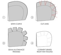 Sewing Techniques Couture Shaping Seam Allowance for Corners and Curves - The Cutting Class Sewing Hacks, Sewing Tutorials, Sewing Projects, Sewing Patterns, Skirt Patterns, Dress Tutorials, Blouse Patterns, Sewing Tips, Diy Couture