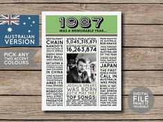 Printable Birthday Facts ~ Instant download 1957 printable 60th birthday or anniversary