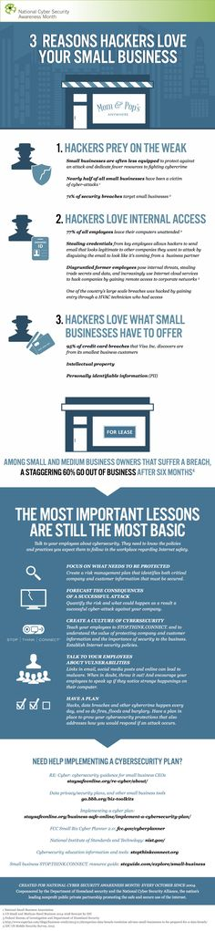 Hackers love your small business. A staggering 60% of small and medium-sized businesses will close their doors within 6 months after experiencing a data breach.