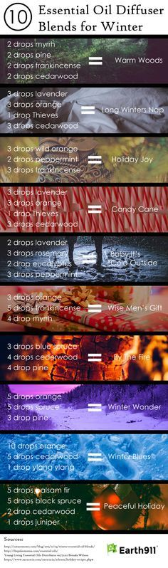 These essential oil diffuser blends are perfect for bringing the wonderful aroma of winter into your home. These essential oil diffuser blends are perfect for bringing the wonderful aroma of winter into your home. Essential Oil Diffuser Blends, Doterra Essential Oils, Cedarwood Essential Oil, Young Living Oils, Young Living Essential Oils, Diffuser Recipes, Perfume, Aromatherapy Oils, Aromatherapy Recipes