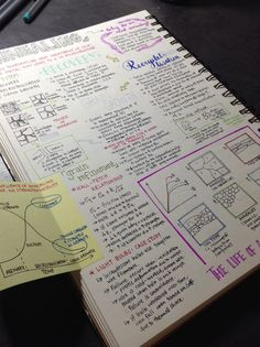 I like this style of study notes. Some pics, but mostly organized print. Class Notes, School Notes, College Notes, College Life, School Study Tips, College Organization, Pretty Notes, Work Motivation, Study Hard