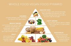 High Carb Low Fat Vegan Diet: All You Need to Know
