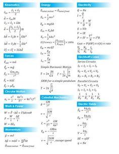 PHYSICS FORMULA FOLDER [EDITABLE] - TeachersPayTeachers.com