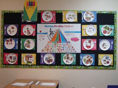 Bulletin Board Idea, Nutrition Students used grocery store ads to find at least one food from each food group. They glued them onto their plate.