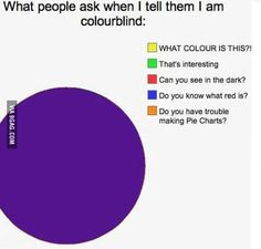 What people say when I tell them I'm colorblind