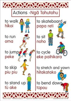 15 greeting words and phrase in Maori and English with clear, colourful illustrations and words Teaching Reading, Teaching Tools, Teaching Resources, Teaching Ideas, Maori Songs, Waitangi Day, Maori Symbols, Maori Designs, Maori Art