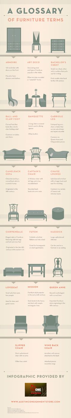 ~A Glossary of Furniture Terms