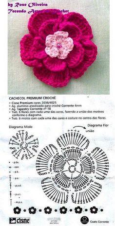 Patrones de Flores en crochet ll Once we approached the Flores & Prats organization, we Crochet Flower Tutorial, Crochet Headband Pattern, Crochet Flower Patterns, Crochet Designs, Crochet Flowers, Pattern Flower, Crochet Diagram, Crochet Chart, Crochet Motif