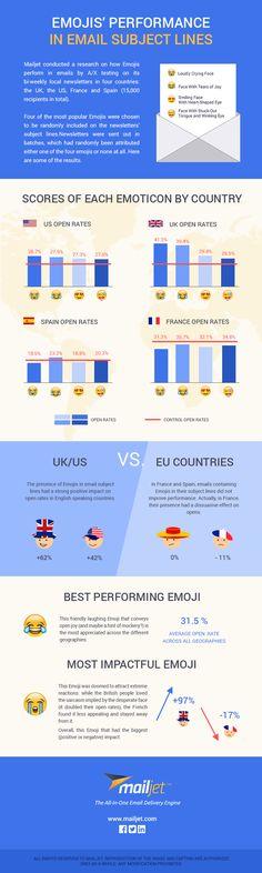 EN_Emoji_Survey Infographic