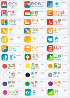 Kickstart your Chinesewith our awesome stickers! You will learn 132 most importantwords in no time, just by placing your language learning stickersaround you