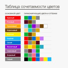 House Color Schemes, House Colors, Artificial Stone, Tatting Lace, Colour Board, Pantone Color, Color Theory, Kids And Parenting, Bar Chart