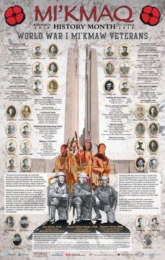 Mi'kmaq History Month – Wi'kipatmu'k Mi'kmawey – Honoring of the Mi'kmaw way Native American Prayers, Native American Wisdom, Native American History, American Indians, American Symbols, American Women, Canadian Culture, Canadian History, Women In History