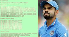 Virat Kohli and His Cricket Records