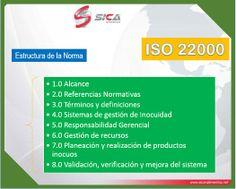 29 y 30 de Mayo aprende como implementar ISO 22000