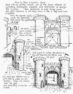 Castle gate reference