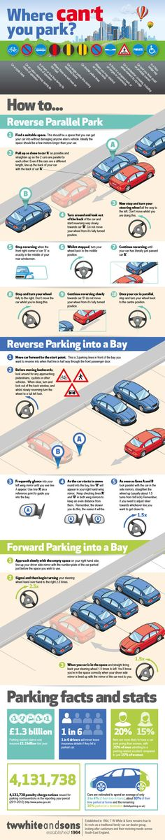 Make Parking a Cinch with This Parking Guide Infographic by T W White & Sons via Visual.ly via lifehacker #Infographic #Parking