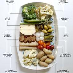 Yummie! Hier eine Gebrauchsanweisung für ein vegetarisches Raclette - mit Brokkoli, Spargel, Oliven, Äpfeln und vielem mehr!