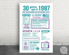 WELCOME to Talk In Chalk Shop! This listing is for a personalized 30th birthday poster or 30th anniversary poster. (DIGITAL FILE ONLY). This poster is filled with fun facts of what happened 30 years ago in the year 1987. It makes a unique gift and adds a personalized touch to any 30th birthday or anniversary celebration.  Please CAREFULLY read the points below before purchasing! ♦ ALL ITEMS in my shop are DIGITAL FILES ONLY ♦ No physical poster/sign is shipped in the mail ♦ This item is ...