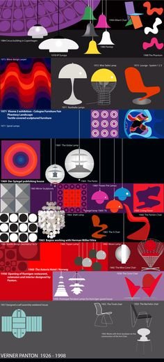 Verner Panton - Danish design timeline illustrated by sivellink 1960s Interior Design, Retro Design, Modern Design, Graphic Design, Danish Furniture, Design Furniture, Plywood Furniture, Panton Chair, 70s Decor