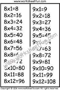math worksheet : multiplication  add and multiply  repeated addition two  : 8x8 Math