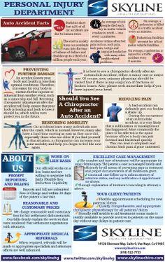 Skyline Health Group's Personal Injury Dept. http://www.skylinechiro.com #autoaccidentdoctor #personalinjurydoctor #vannuyschiropractor #caraccidentdoctor #skylinehealthgroup #personalinjurychiropractor