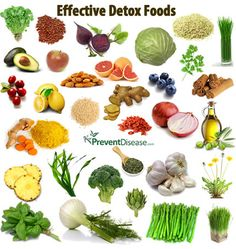 Cool!! 36 FOODS THAT HELP #DETOX & #CLEANSE YOUR ENTIRE BODY. By removing and eliminating toxins, then feeding your body with healthy nutrients, detoxifying can help protect you from disease and renew your ability to maintain optimum health. These foods will assist in boosting your metabolism and optimizing digestion, while allowing you to lose weight and fortify your immune system.