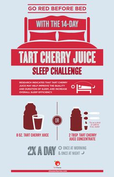 Fall Back to Better Sleep: Take the Tart Cherry Sleep Challenge Take the Tart Cherry Challenge! Two servings of tart cherries - once in the morning and once at night - may help you sleep more efficiently. Tart Cherry Juice Sleep, Tart Cherry Juice Concentrate, Cherry Tart, Tart Cherry Benefits, Health Benefits Of Cherries, Health Cleanse, Body Cleanse, Thing 1, Sleep Remedies