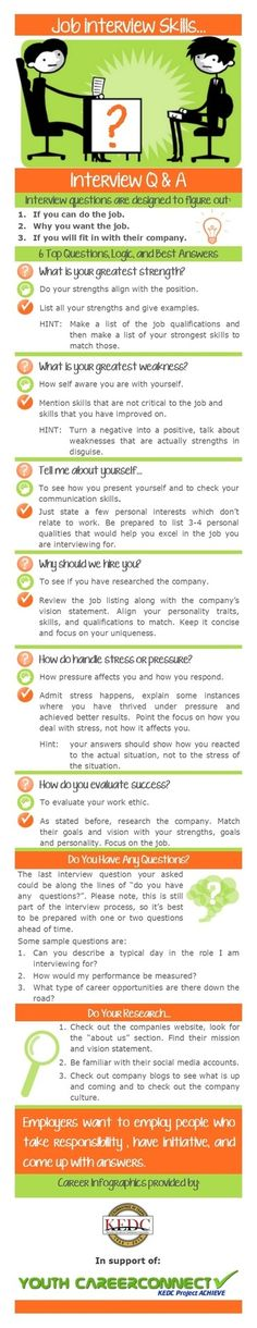 Interview Skills - Employment and Volunteer Skills - Psych Rehab - KEDC Youth CareerConnect Grant - Career Infographics Interview Skills, Job Interview Questions, Job Interview Tips, Job Interviews, Interview Preparation, Interview Techniques, Interview Answers, Info Board, Job Resume