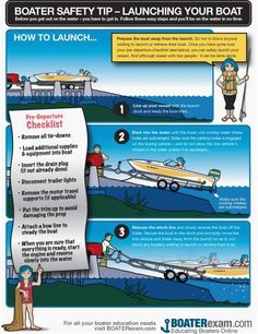 Boating Safety Tip: Launching a boat. #infographic #BoatingIdeas