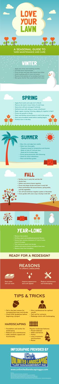 Love your Lawn infographic. Take out the mystery  of poorly growing areas of your lawn by submitting a soil sample for laboratory analysis with the experts at AgSource Laboratories. http://agsource.crinet.com/page311/LawnAndGardenSoilTests