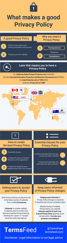 find out about the key elements that make a successful and legally compliant privacy policy