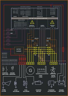 automatic transferred switch ats circuit diagram electrical rh pinterest com ats wiring diagram for standby generator wiring diagram ats amf genset