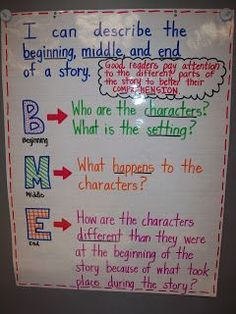 Anchor Charts - Beginning, Middle, End -- Great for also focusing on how characters change in the story.