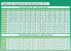 Tabela de Pagamento INSS 2013