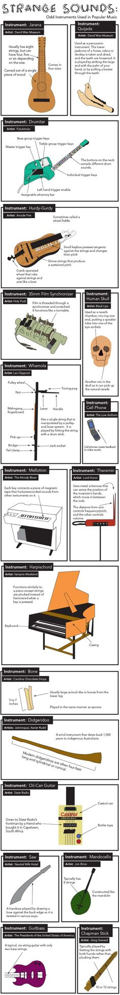 Odd Instruments Used in Popular Music via http://www.pastemagazine.com/articles/2012/07/infographic-strange-sounds-odd-instruments-used-in.html?utm_source=twitterfeed_medium=twitter