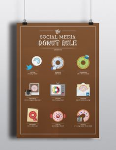 The Social Media Donut Rule by Cristina Bianchi, via Behance Social Media Explained, Last Fm, Donuts, Infographics, Projects, Workshop, Behance, Posters, Content