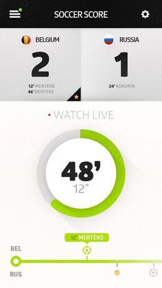 UI flat design trends