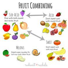 fruit combining chart