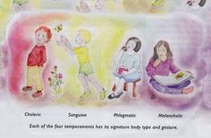 Did you know that using the four temperaments (or types) to understand children goes back as far as Steiner of Waldorf?