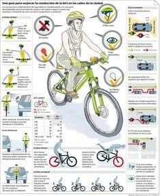 Ciclismo urbano                                                                                                                                                      Más