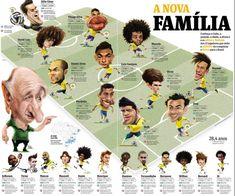 Scolari's choosen ones - Seleção Brasileira
