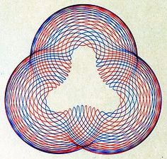 Spirograph- I was TOTALLY in love with this toy, in fact, I'd like to have it again.  Anyone know if they are still around??